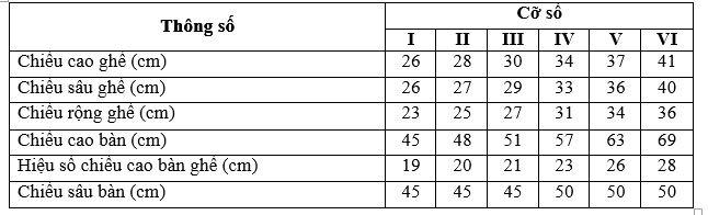 Kích thước bàn học sinh cấp 1 (4)