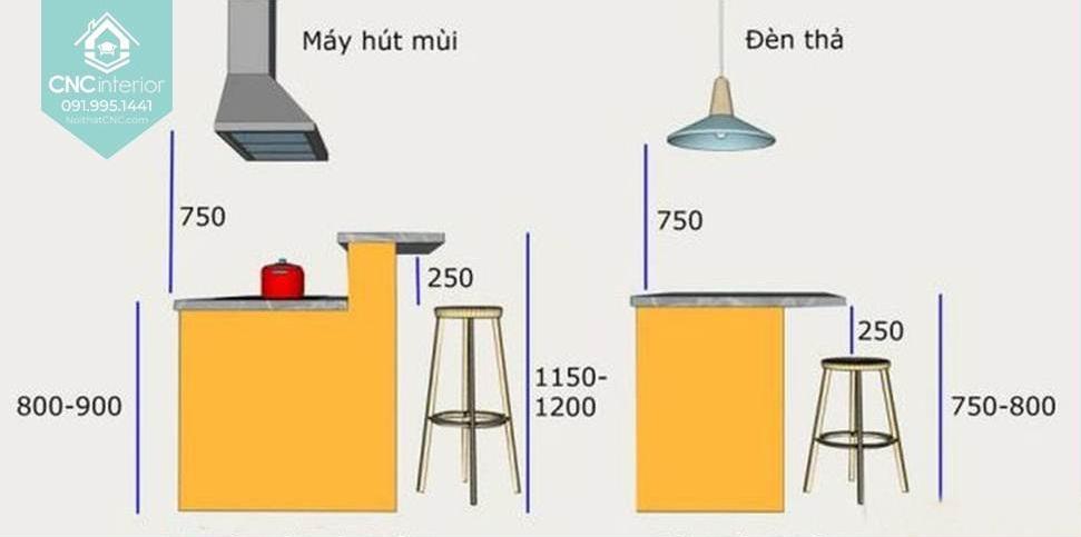 Diện tích phòng bếp bao nhiêu là hợp lý 4