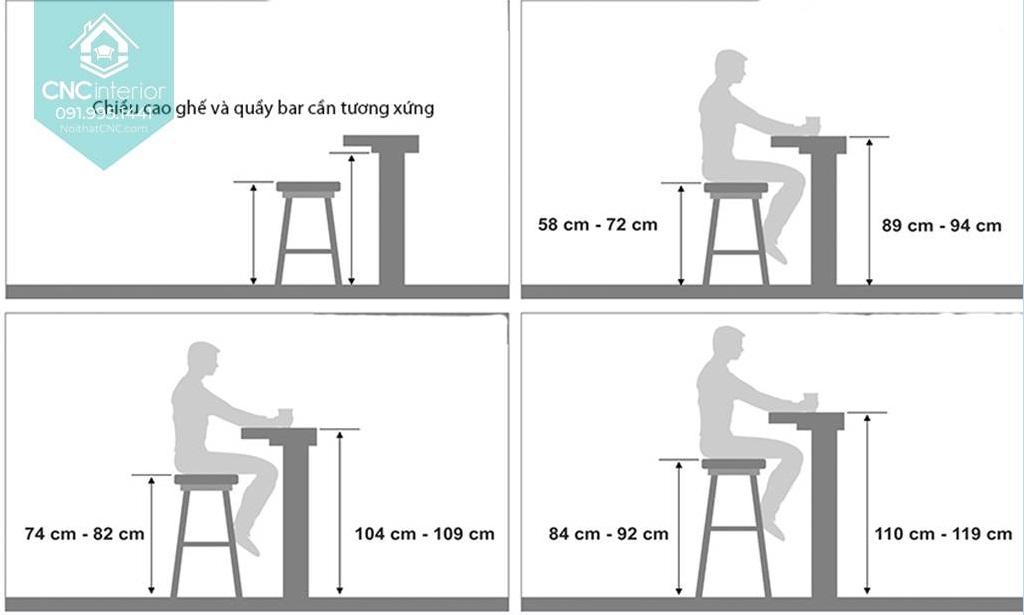Diện tích phòng bếp bao nhiêu là hợp lý 5