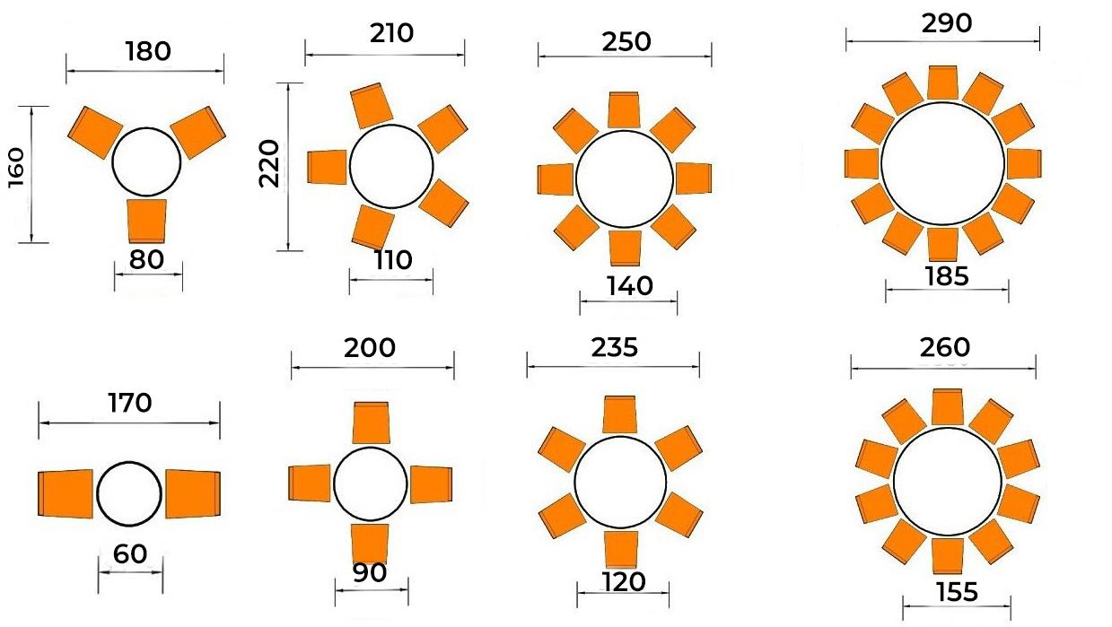 Mẫu bàn ăn tròn 1