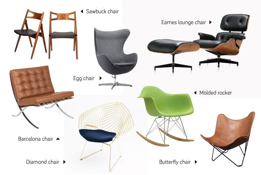 Phong cách Mid Century Modern 1